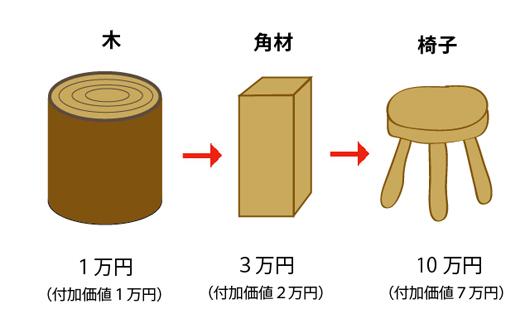 20110314_graf01